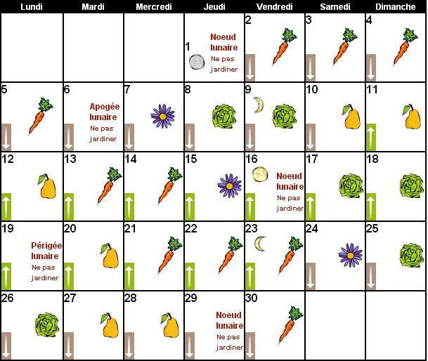 calendrier lunaire septembre 2016